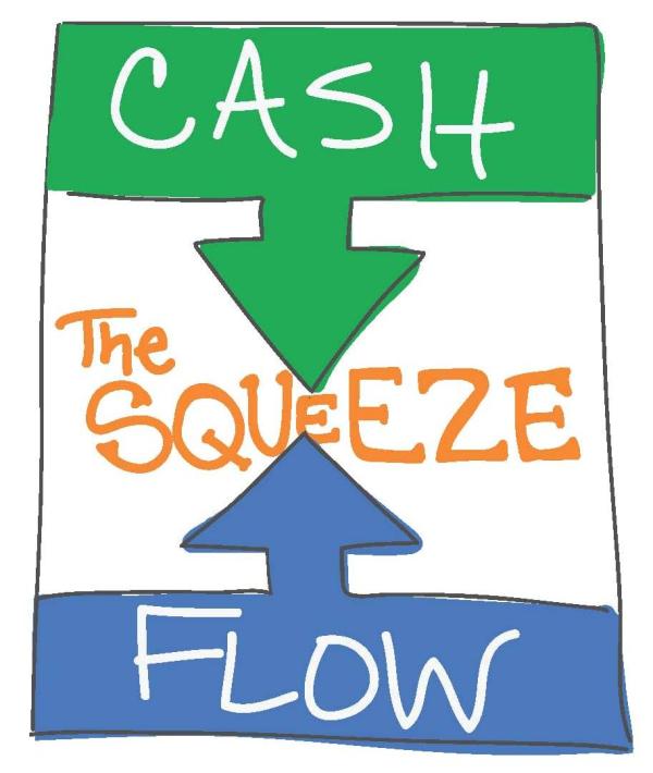 cash flow, wicked problem