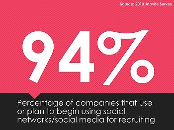 social media recruitment strategy small