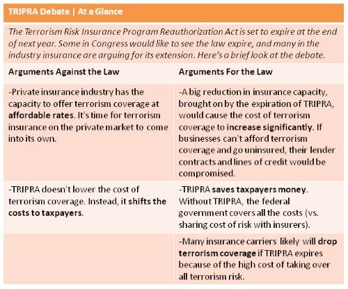 terrorism insurance