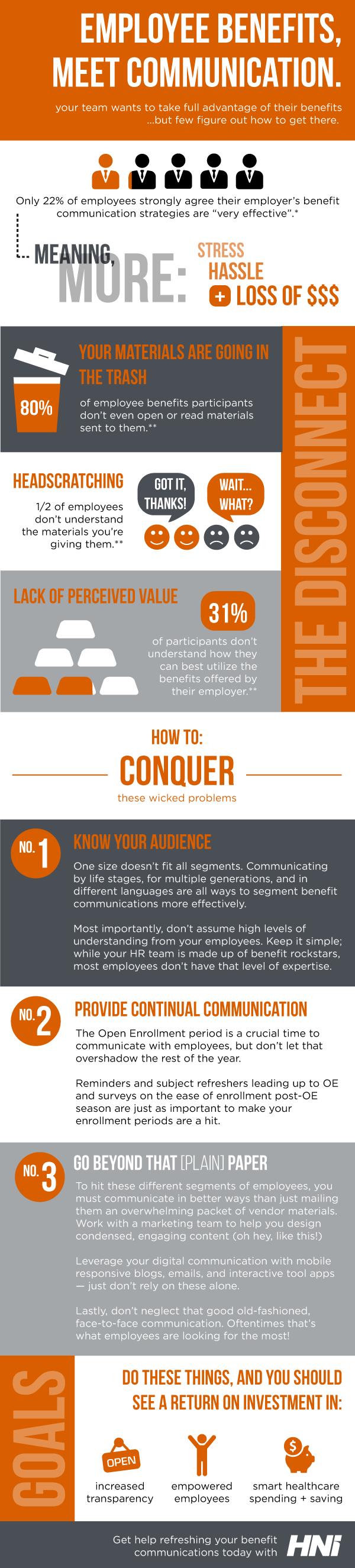 HNI-Benefits-Infographic-Blog-1.png