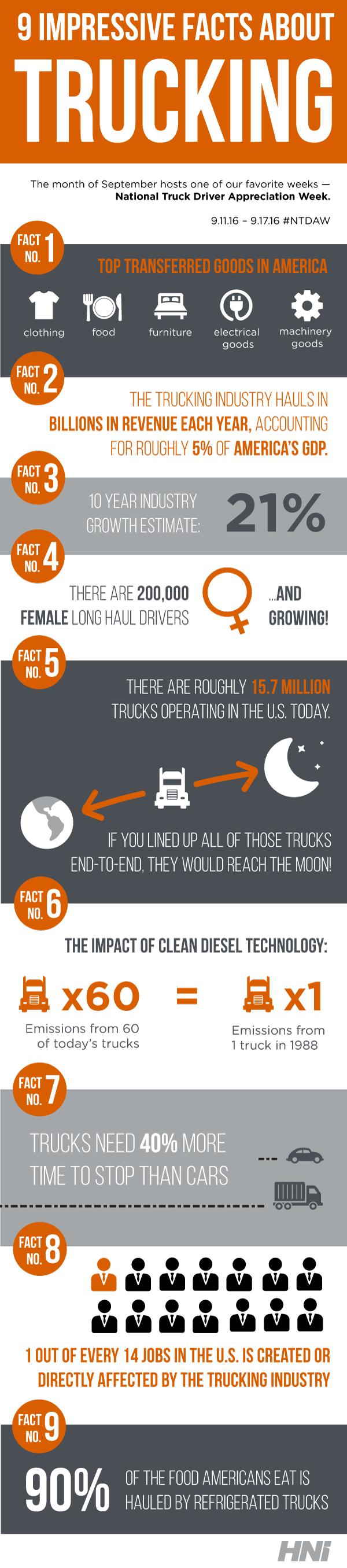 HNI-NTDAW-Infographic-Blog-1.png